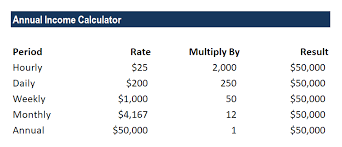 Net monthly income calculator