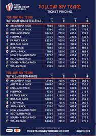 Buy rugby world cup 2023 tickets